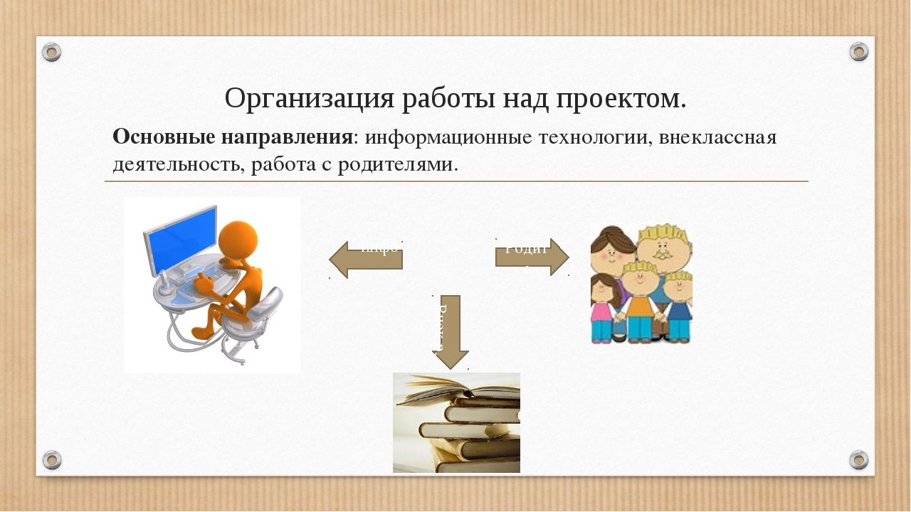 Организация работы над проектом. Основные направления: информационные техноло...