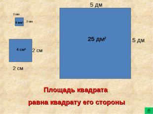 3 мм 3 мм 2 см 2 см 5 дм 5 дм Площадь квадрата равна квадрату его стороны 9 м