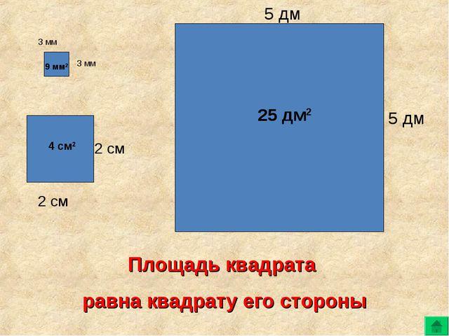 3 мм 3 мм 2 см 2 см 5 дм 5 дм Площадь квадрата равна квадрату его стороны 9 м...