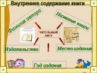 Внутреннее содержание книги ТИТУЛЬНЫЙ ЛИСТ Фамилия автора Название книги Изда
