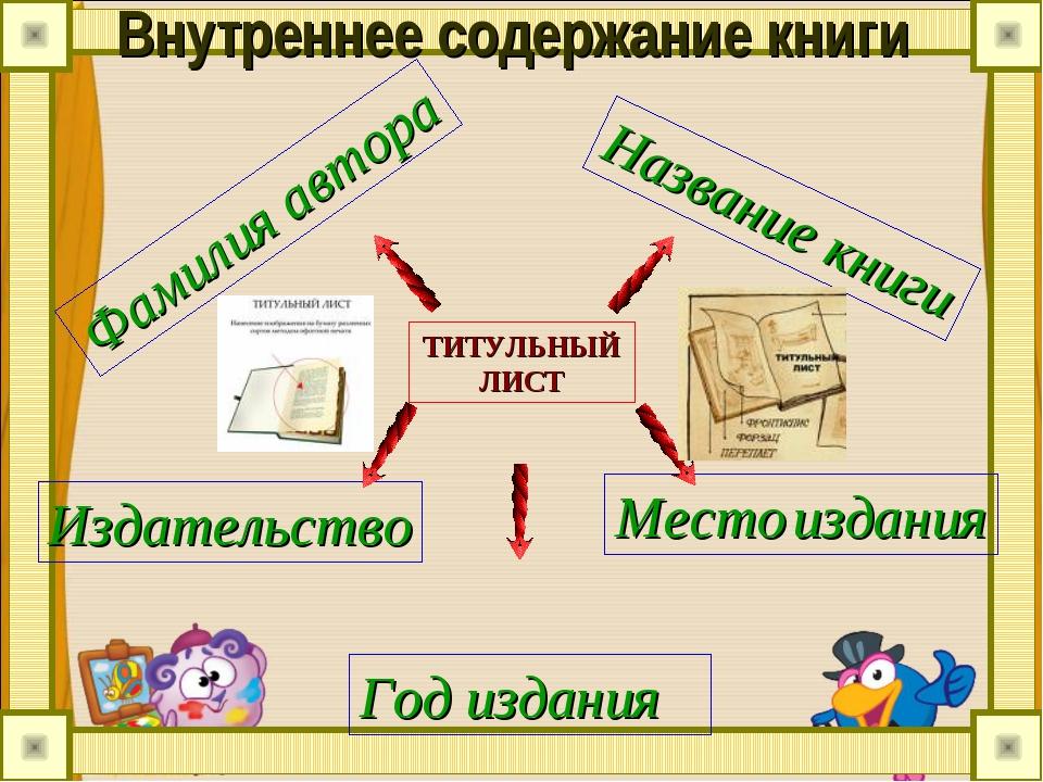 Внутреннее содержание книги ТИТУЛЬНЫЙ ЛИСТ Фамилия автора Название книги Изда...