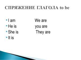 I am We are He is you are She is They are It is