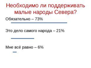 Необходимо ли поддерживать малые народы Севера? Обязательно – 73%  Это дело