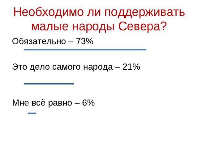 Необходимо ли поддерживать малые народы Севера? Обязательно – 73%  Это дело...