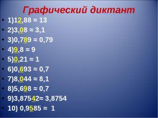 Графический диктант 1)12,88 ≈ 13 2)3,08 ≈ 3,1 3)0,789 ≈ 0,79 4)9,8 ≈ 9 5)0,21
