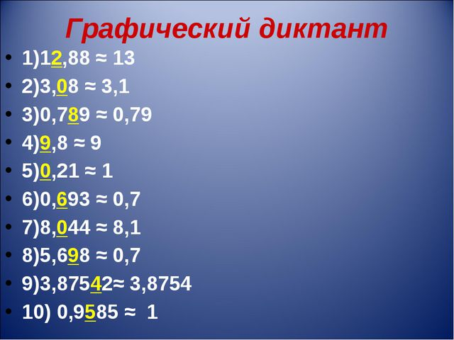 Графический диктант 1)12,88 ≈ 13 2)3,08 ≈ 3,1 3)0,789 ≈ 0,79 4)9,8 ≈ 9 5)0,21...
