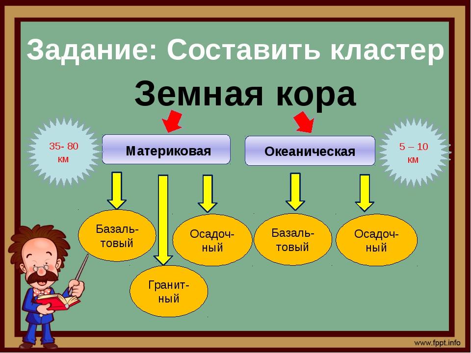 Земная кора Задание: Составить кластер Материковая Океаническая Базаль-товый...