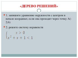 «ДЕРЕВО РЕШЕНИЙ» 1. запишите уравнение окружности с центром в начале координа