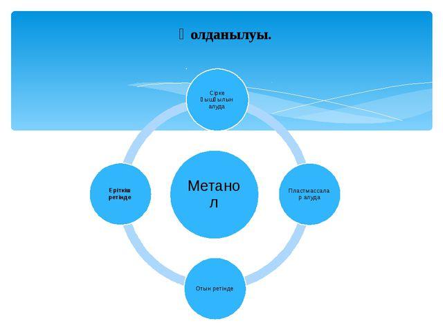 Келесі қосылыстардың структуралық формуласын жазыңдар: 1)Бутанол-2; 2)Пентано...