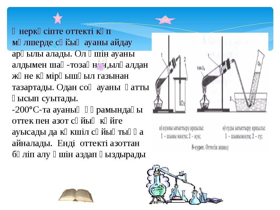 1)Оттек латын тілінен аударғанда ....деген мағына береді 2)Д.И.Менделеев құра...