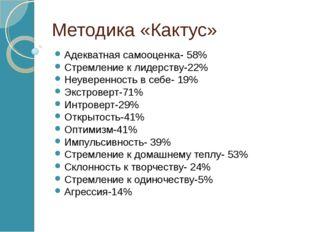 Методика «Кактус» Адекватная самооценка- 58% Стремление к лидерству-22% Неуве