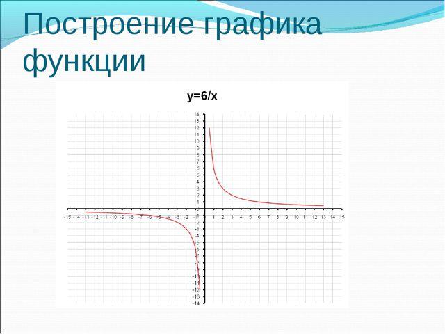 Построение графика функции
