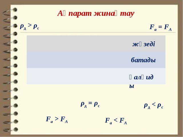 Ақпарат жинақтау жүзеді батады қалқиды Fa = FA ρд = ρс Fa > FA ρд > ρс Fa < F...
