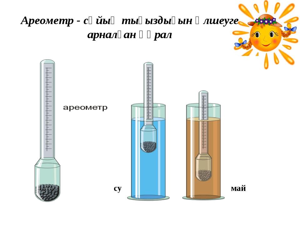 Ареометр - сұйық тығыздығын өлшеуге арналған құрал су май