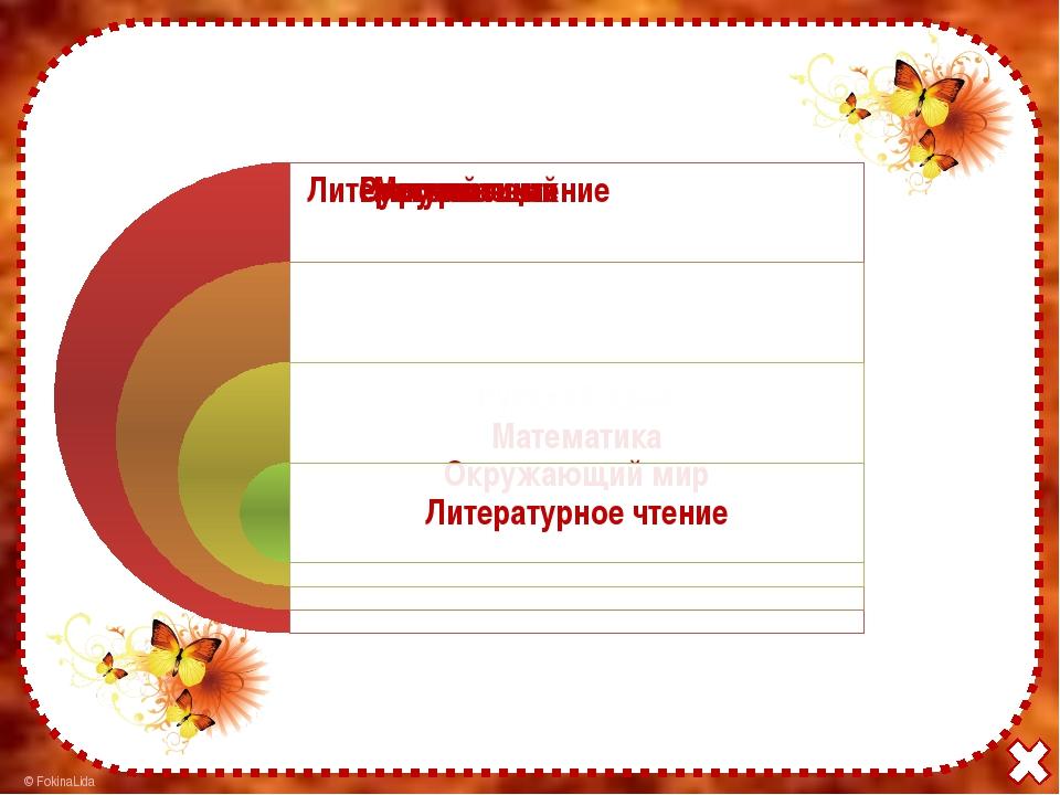Русский язык Замени один из твёрдых согласных звуков на мягкий и получи новые...