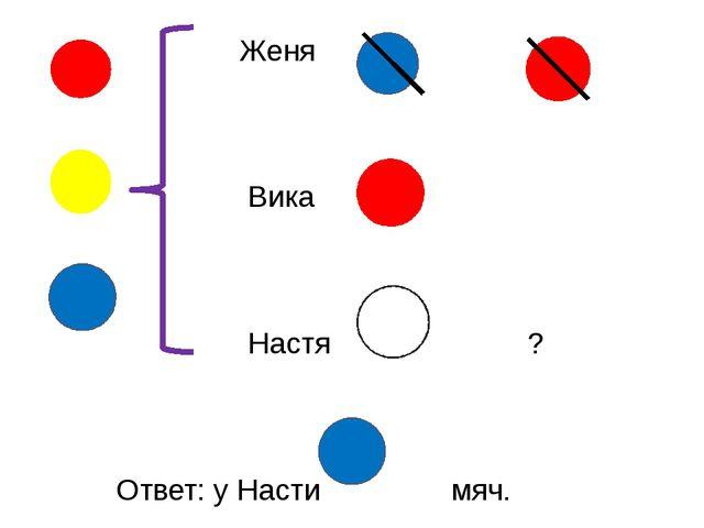 Женя Вика Настя ? Ответ: у Насти мяч.
