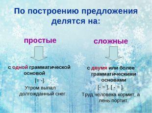 простые с одной грамматической основой [= -]. Утром выпал долгожданный снег.