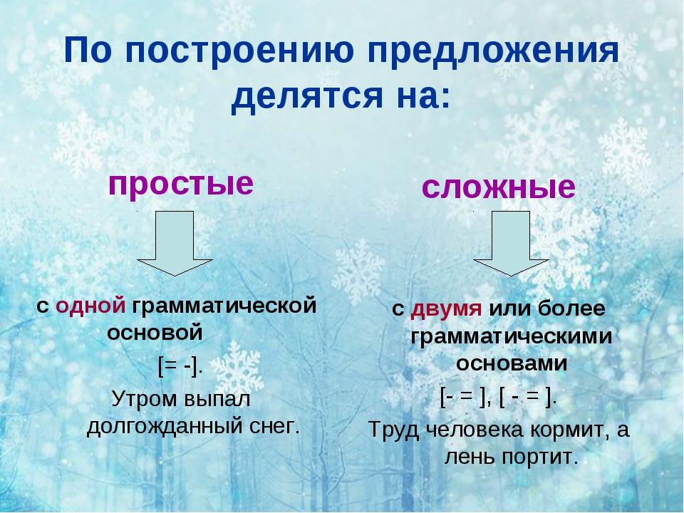 простые с одной грамматической основой [= -]. Утром выпал долгожданный снег....