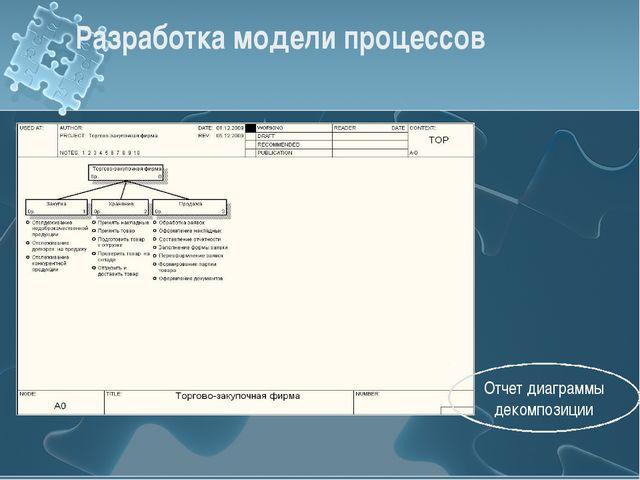 Разработка модели процессов Отчет диаграммы декомпозиции