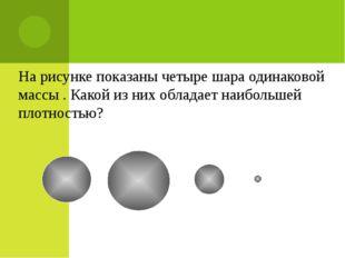 На рисунке показаны четыре шара одинаковой массы . Какой из них обладает наи