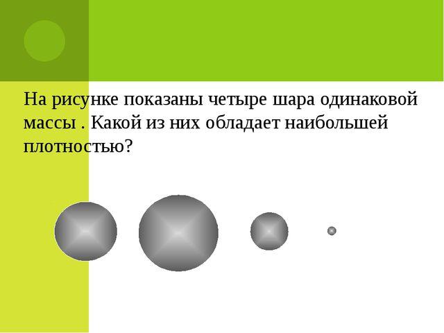 На рисунке показаны четыре шара одинаковой массы . Какой из них обладает наи...