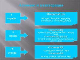 Ассонанс и аллитерация 1 строфа 2 строфа 3 строфа Открытый [a]: шепот, дыхань