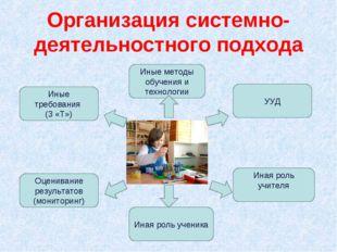 Организация системно-деятельностного подхода Иные требования (3 «Т») Иные мет
