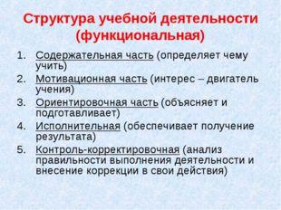 Структура учебной деятельности (функциональная) Содержательная часть (определ