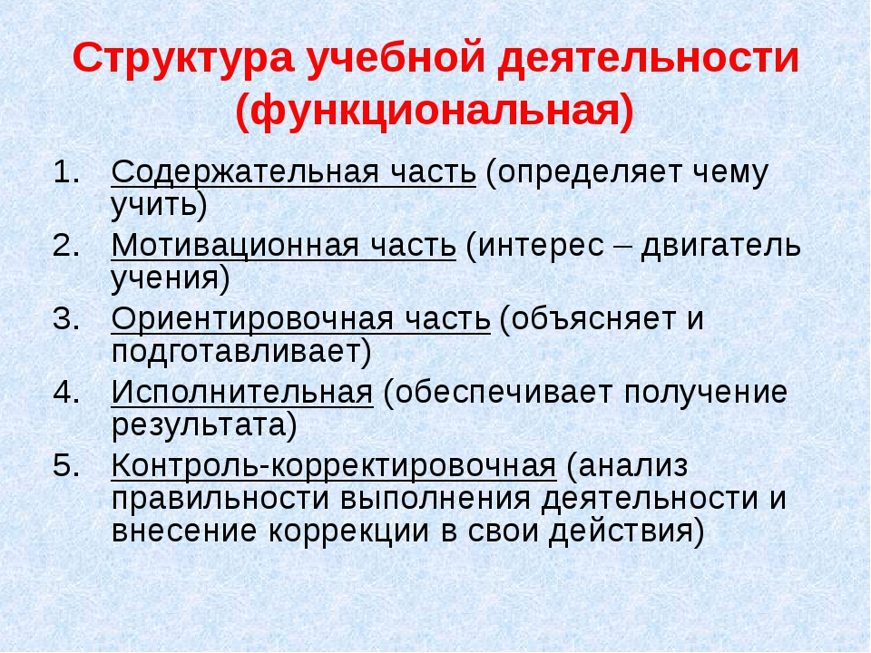 Структура учебной деятельности (функциональная) Содержательная часть (определ...