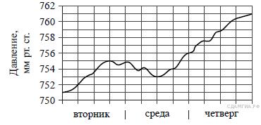 http://sdamgia.ru/get_file?id=31
