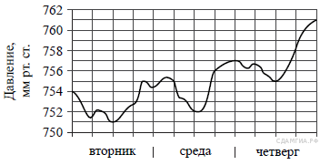 http://sdamgia.ru/get_file?id=48