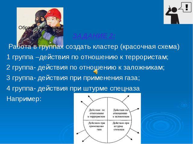 ЗАДАНИЕ 2: Работа в группах создать кластер (красочная схема) 1 группа –дейст...