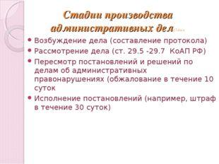 Стадии производства административных дел17.docx Возбуждение дела (составление