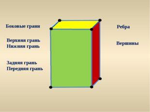 Боковые грани Верхняя грань Нижняя грань Задняя грань Передняя грань Ребра В