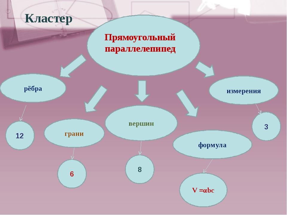 рёбра грани вершин формула измерения Прямоугольный параллелепипед 12 6 8 V =...