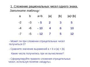 1. Сложение рациональных чисел одного знака. Заполните таблицу: - 5 2 3 5 - 1