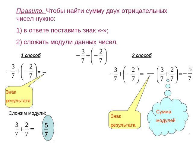 Правило. Чтобы найти сумму двух отрицательных чисел нужно: 1) в ответе постав...