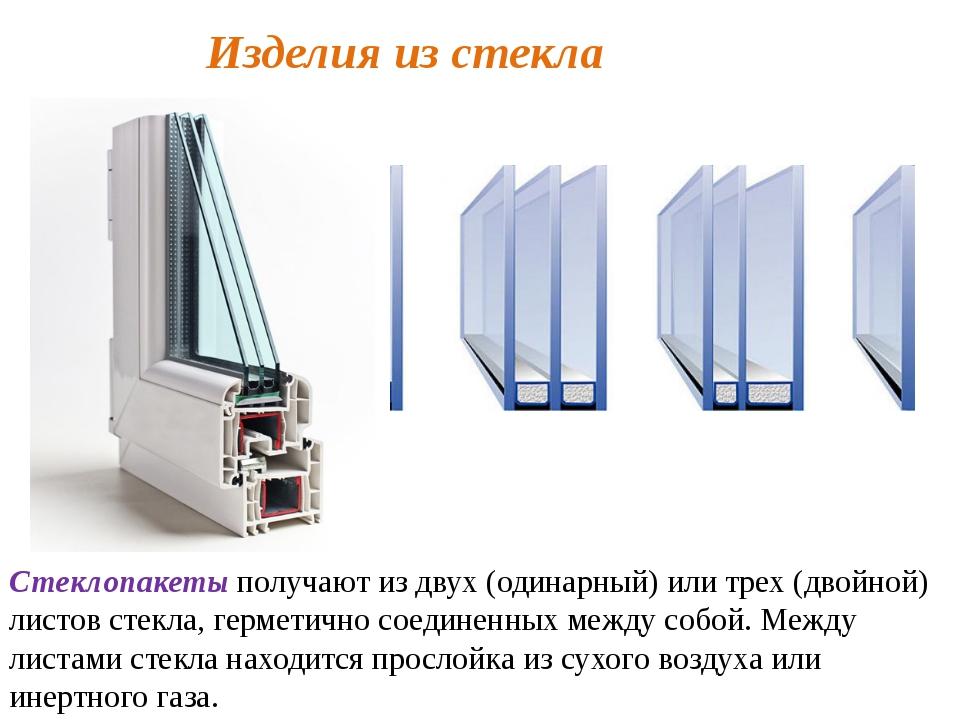 Изделия из стекла Стеклопакеты получают из двух (одинарный) или трех (двойной...