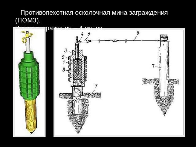 Противопехотная осколочная мина заграждения (ПОМЗ). Радиус поражения – 4 мет...