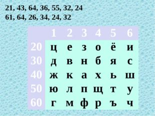 21, 43, 64, 36, 55, 32, 24 61, 64, 26, 34, 24, 32  1 2 3 4 5 6 20 ц е з о ё