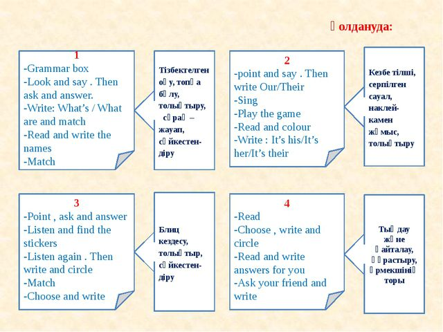 1 -Grammar box -Look and say . Then ask and answer. -Write: What's / What ar...