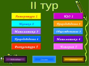 Литература 1 Математика 3 Музыка 2 Природоведение 4 Физкультура 5 История 5 М