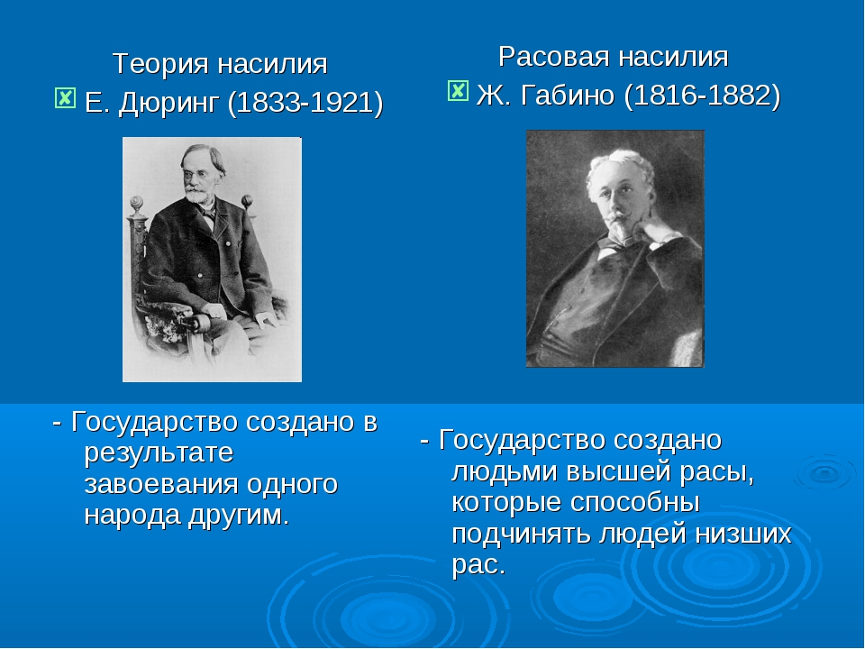 Теория насилия Е. Дюринг (1833-1921) - Государство создано в результате завое...