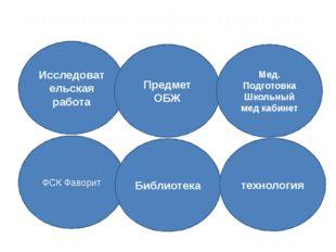 Исследовательская работа Предмет ОБЖ ФСК Фаворит Библиотека Мед. Подготовка Ш