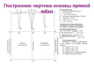 Построение чертежа основы прямой юбки Построение сетки Построить прямой угол