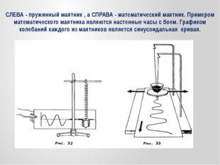 СЛЕВА - пружинный маятник , а СПРАВА - математический маятник. Примером матем