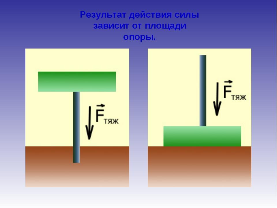 Результат действия силы зависит от площади опоры.