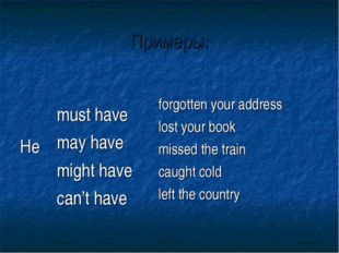 Примеры: He  must have may have might have can't have forgotten your addres