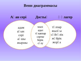 Венн диаграммасы Ақан сері Достық Құлагер адам ақын сері аңшы жыршы тұлпар жы