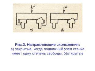 Рис.3. Направляющие скольжения: а) закрытые, когда подвижный узел станка имее
